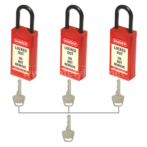 PLSP De - ELECTRIC Padlock with Long Body - Key Different - Master Key